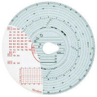 Vehicle Tachograph