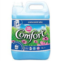 Fabric Conditioners & Softeners