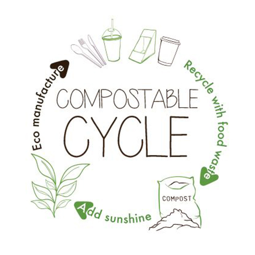 Compostable 8oz/250ml Disposable Double Wall Compostable Coffee Cups Hot Drink Cups White Pack of 500 Additional Image 4
