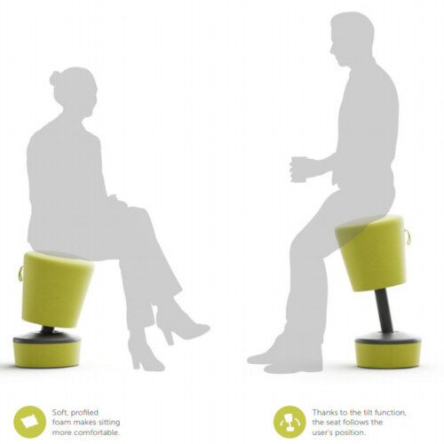Mickey Ergonomic Height Adjustable Sit Stand Stool - Pouffe with Aqua Green Fabric Seat & Plastic Grey Base & Frame - Seat Adjusts from 570-900m with Swivel & Tilt Function Perfect for use with Sit Stand Desks Additional Image 3