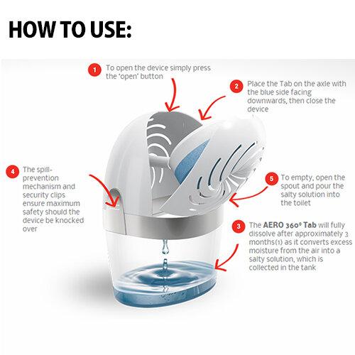 Unibond aero 360 moisture absorber white ref 1807937 - Aero 360 rubson ...