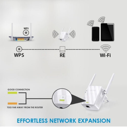 TP-Link TL-WA855RE - Wi-Fi range extender - 100Mb LAN - Wi-Fi - 2 4 GHz -  in wall