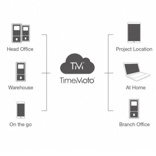 Safescan TimeMoto TM-626 Time Attendance System 2 8'' TFT Colour Display  RFID & Fingerprint Sensor Clock In Machine