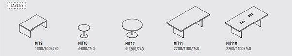 Mito executive tables range