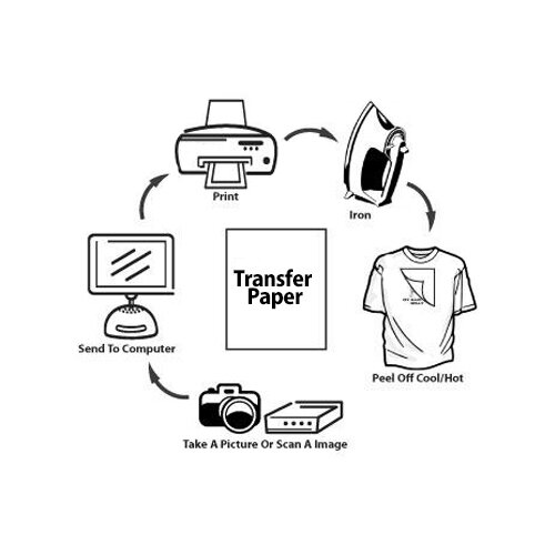 Q Connect T Shirt Transfer Paper Pack of 10 KF01430