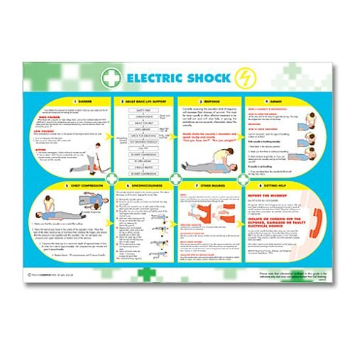 Poster Electric Shock 5405032