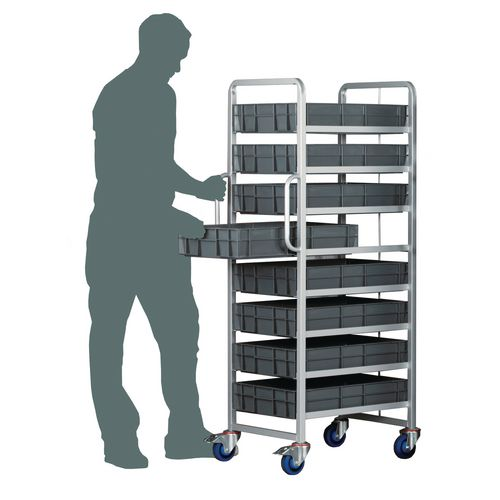 Euro Container Trolley With 8x(600X400X120mm) Euro Containers Braked
