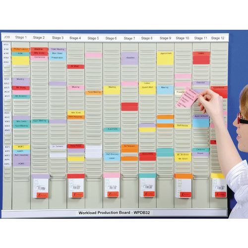 Workload Production Display Board T-Card Kit (Size 2)