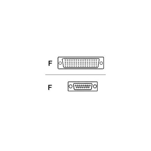Cisco - Network cable - DB-60 (F) to DB-15 (F) - STP