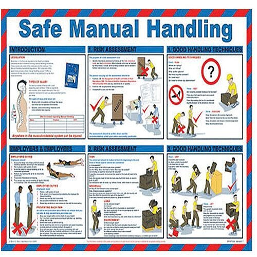 Health And Safety Sign XMm Safe Manual Handling Poster