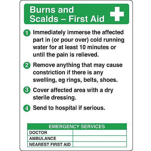 Rigid PVC Plastic Resuscitation And First Aid Poster Burns And Scalds First Aid