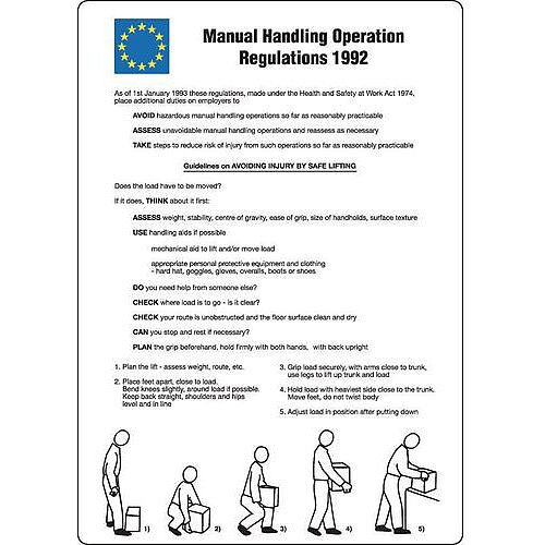 Rigid PVC Plastic Manual Handling Guidance Poster