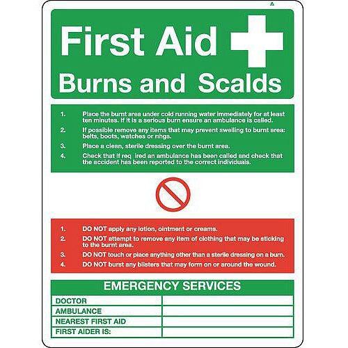 Rigid PVC Plastic Resuscitation And First Aid Poster First Aid Burns And Scalds