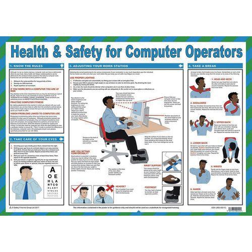 Poster Computer Operators Guide