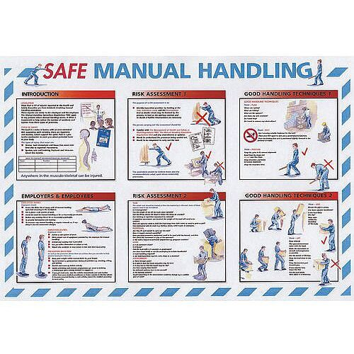 Poster Safe Manual Handling Guide
