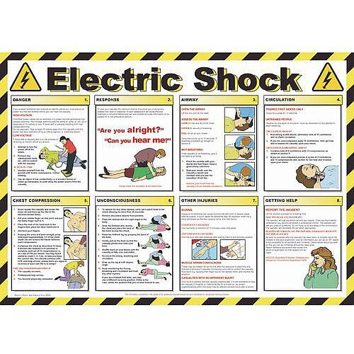 Poster Electric Shock