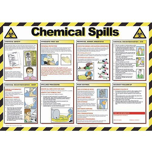 Poster Chemical Spills