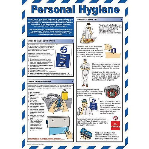 Poster-Safety-Personal Hygiene