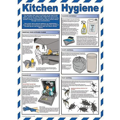 Poster Kitchen Hygiene For Caterers 59X42Cm