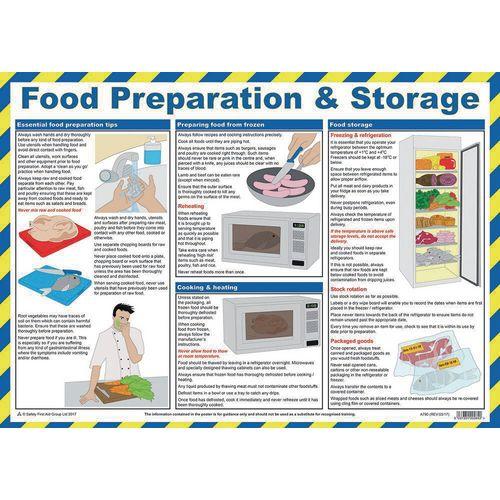 Poster Food Preparation &Storage Guide 59X42Cm