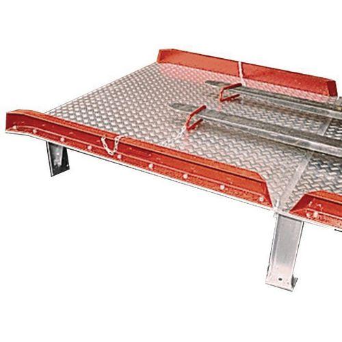 Standard Dock Plates Forklift Handles