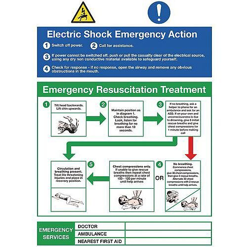 Self Adhesive Vinyl Resuscitation And First Aid Poster Electric Shock Emergency Action