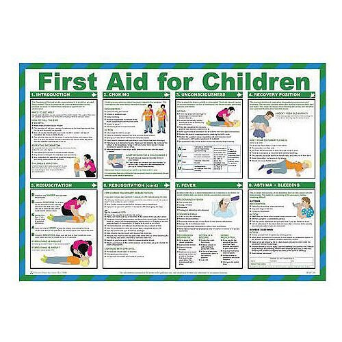 Poster First Aid For Children
