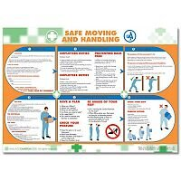 Wallace Cameron Manual Handling Poster Laminated Wall-mountable W590xH420mm