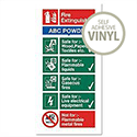 ABC Dry Powder Fire Extinguisher Self Adhesive Safety Sign Stewart Superior