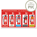 Know Your Extinguisher Sign PVC FF101PVC