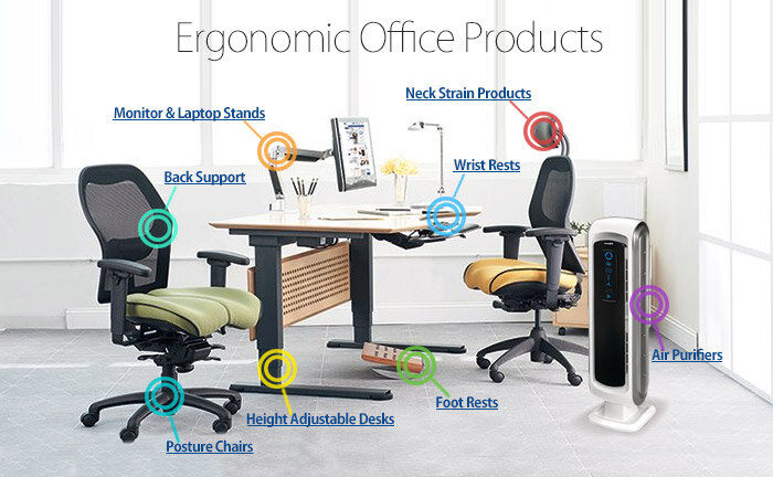 Ergonomic Office Products Huntoffice Ie