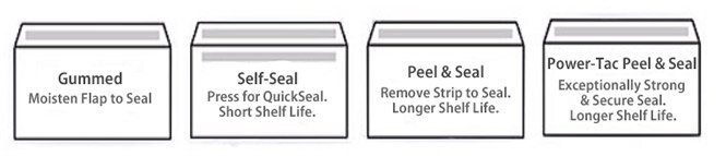 envelope seal types