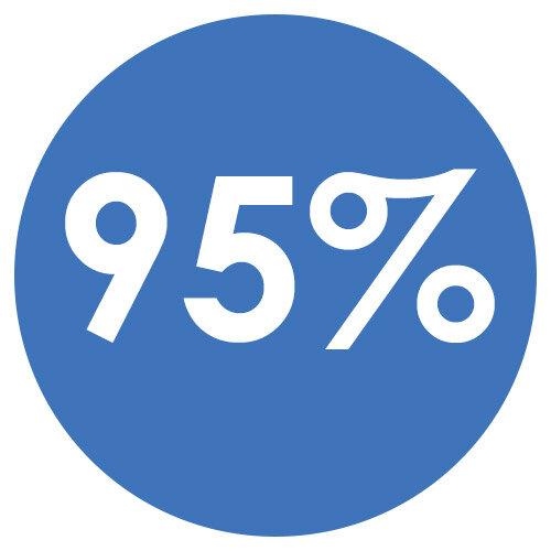 95% Filtration