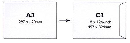 a3 envelope size