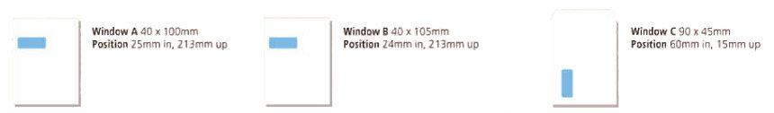 C4 Envelope window size
