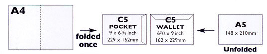 c5 envelopes size