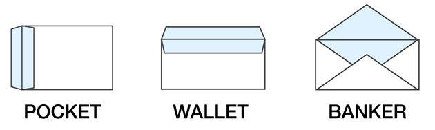 C3 Envelopes style