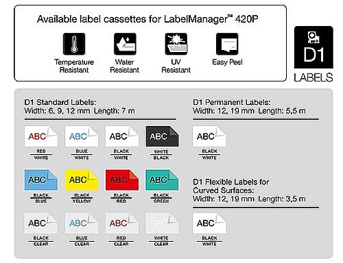 Dymo LabelManager 420P Compact Label Maker 4-Line Display ABC 10 Styles 7 Type-sizes D1 Ref S0915490 Additional Image 5