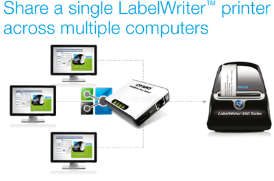 Dymo LabelWriter Print Server USB- Ethernet for 400 or 450 Series S0929090