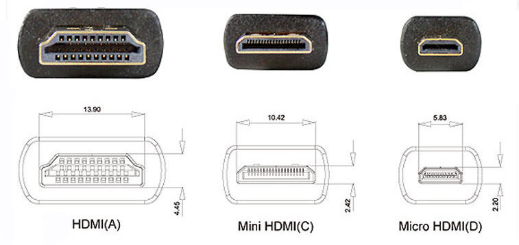 Hdmi Cables Huntoffice Ie