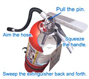fire extinguisher buyers guide